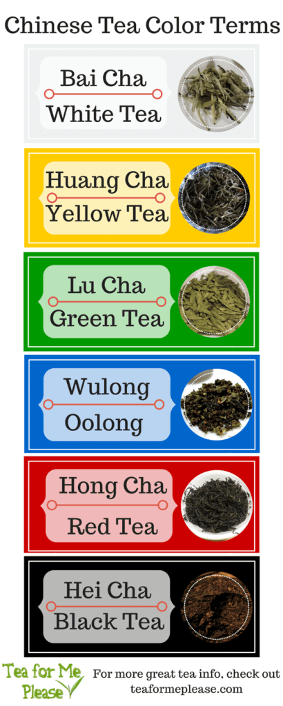 a simple infographic of some of the common Chinese terms used to describe the colors of tea.